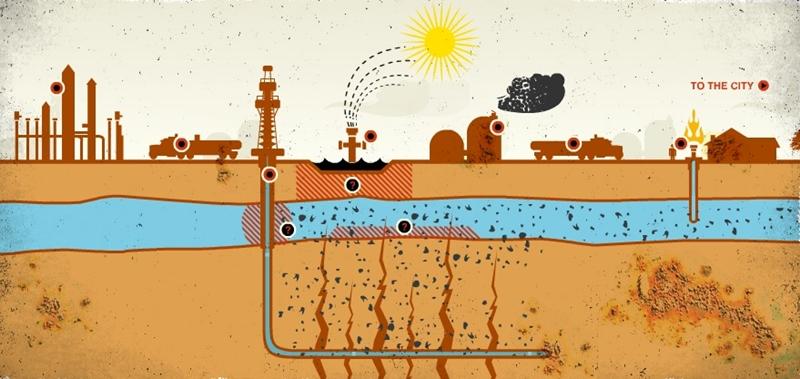 fracking_esquema